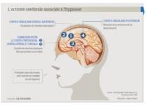 Hypnose & Médias Août 2016